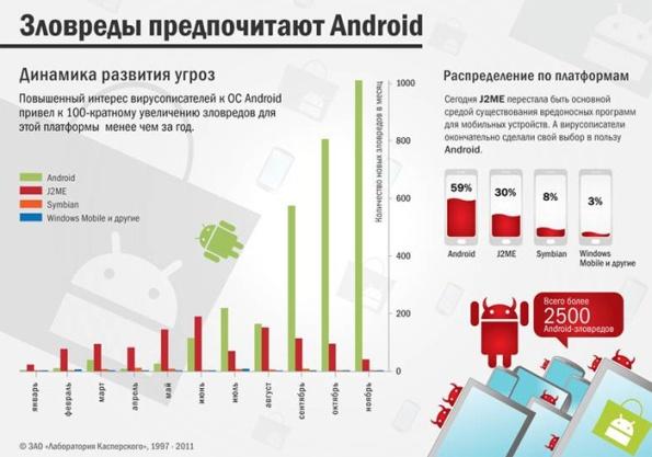 chto-eto-takoe-mobilnyj-virus-telefonov-i-prostye-mery-chtoby-zashhitit-sebya-qwesa.ru-01