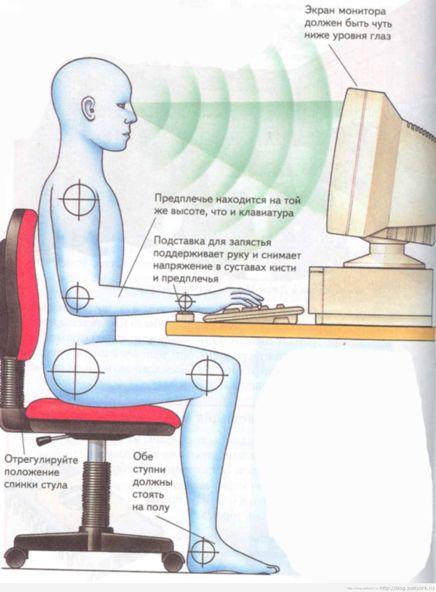 kak-soxranit-zrenie-pri-rabote-s-kompyuterom-qwesa.ru-01