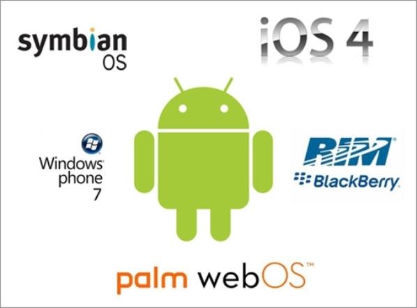 Какую выбрать операционную систему для смартфона